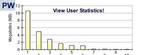 web mail statistics picture